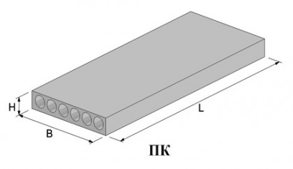 Плиты (панели) перекрытия ПК