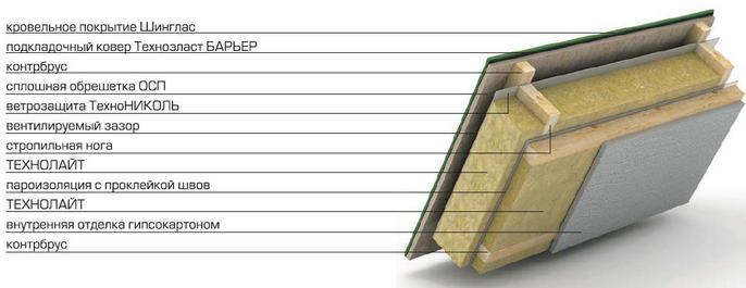 Штукатурка короед технология нанесения на фасад